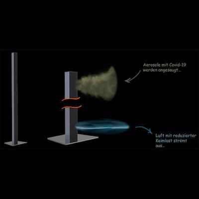 UV-CAIR Luftentkeimung