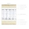 HOTELITE Hotel-Luxusmatratze AMBRE Bernstein, 24 cm hoch, 505 Federn/qm