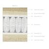 HOTELITE Hotel-Luxusmatratze RUBIS Rubin, 21 cm hoch, 325 Federn/qm